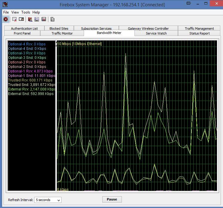 WG Realtime Graph